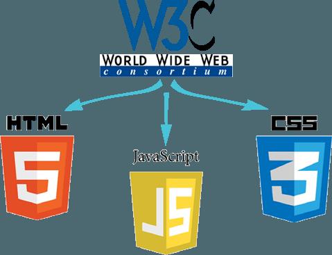 normes-W3C-dans-la-conception